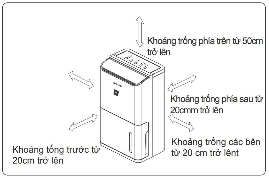 Cách sử dụng máy lọc không khí hiệu quả